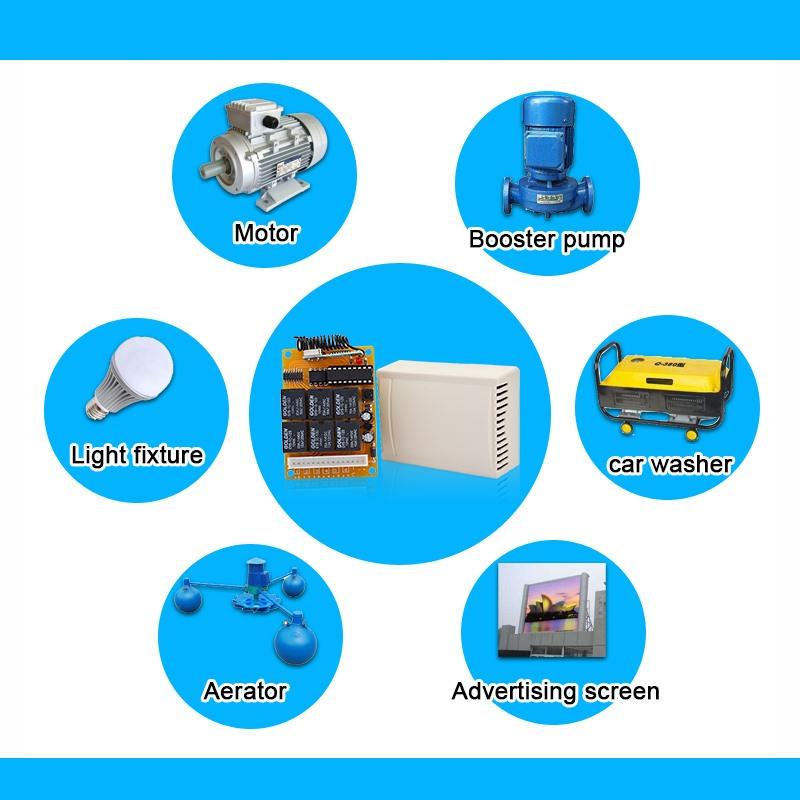 智能接收控制器YET406PC