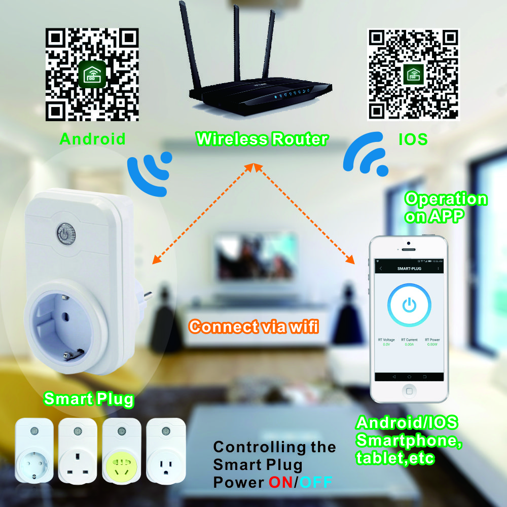 智能wifi插座YET6002WF