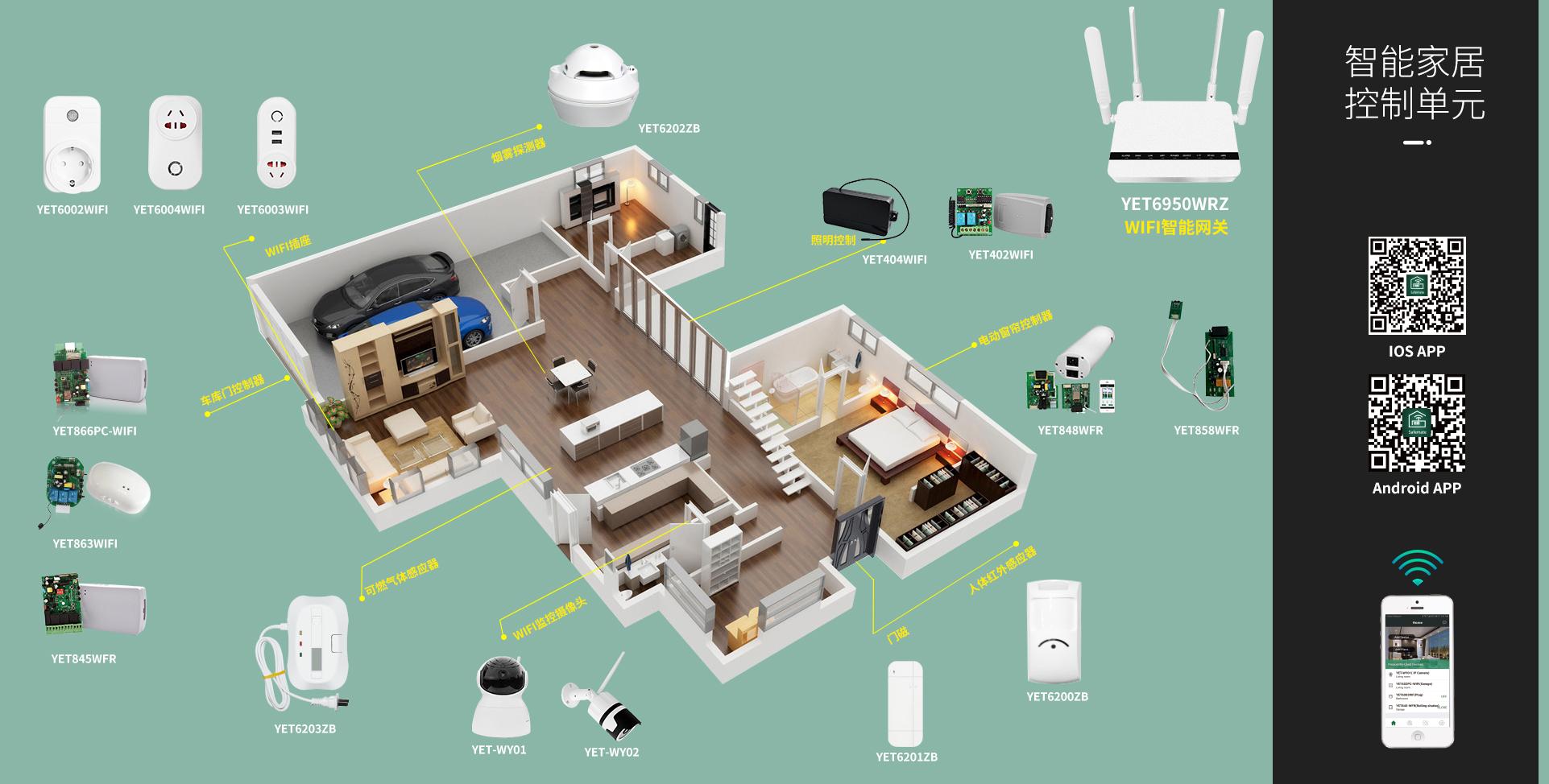 智能家居产品是如何提升生活质量的?